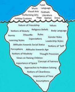 культурный айсберг
